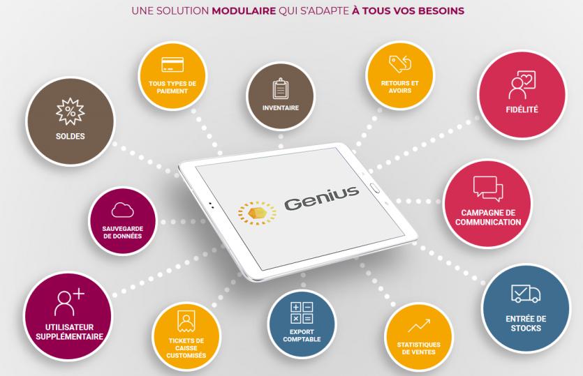 Nouveauté Waapos : Découvrez Genius, le logiciel de caisse dédié aux commerces de proximité